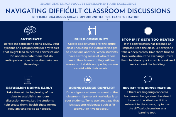Navigating Difficult Discussions